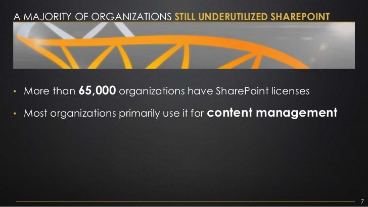 A MAJORITY OF ORGANIZATIONS STILL UNDERUTILIZED SHAREPOINT• More than 65,000 organizations have SharePoint licenses• Most ...