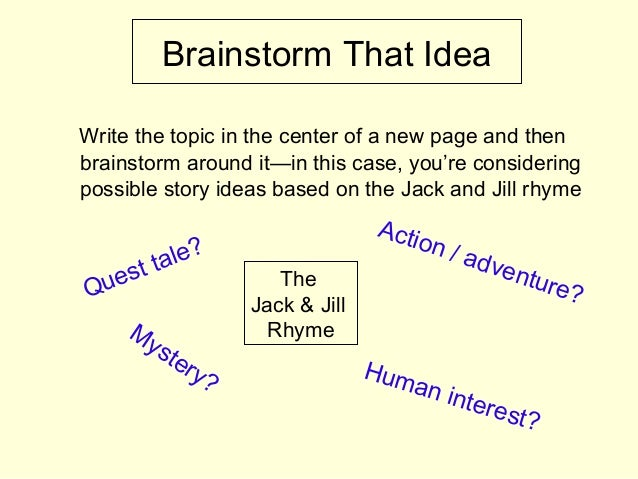 Brainstorm That Idea Write the topic in the center of a new page and then brainstorm around it—in this case, you're consid...