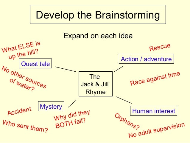 Develop the Brainstorming Expand on each idea Quest tale Action / adventure Human interest Mystery The Jack & Jill Rhyme A...