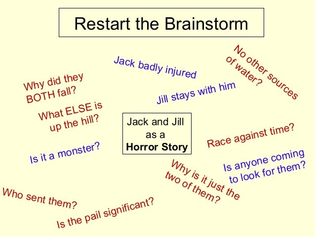 Restart the Brainstorm Jack and Jill as a Horror Story No other sources of water? Why did they BOTH fall? Who sent them? W...