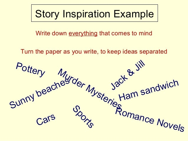 Story Inspiration Example Write down everything that comes to mind Turn the paper as you write, to keep ideas separated Po...