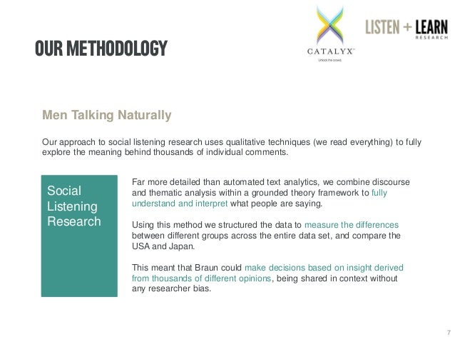 7  Social  Listening  Research  Far more detailed than automated text analytics, we combine discourse and thematic analysi...