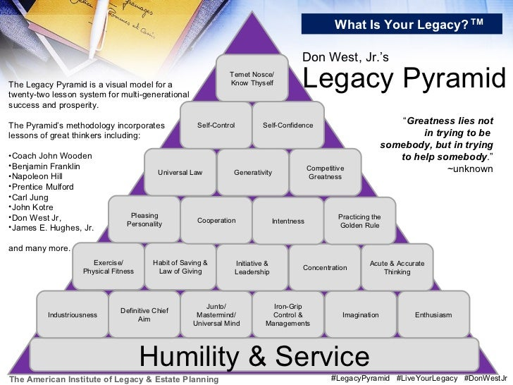 What Is Your Legacy? Humility & Service Industriousness Legacy Pyramid Don West, Jr.'s Definitive Chief Aim Junto/ Masterm...