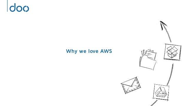 Why we love AWS
