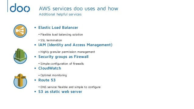 AWS services doo uses and howAdditional helpful services• Elastic Load Balancer• Flexible load balancing solution• SSL ter...