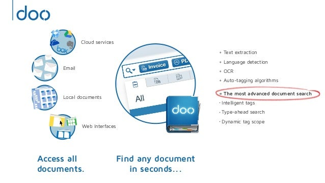+ Text extraction+ Language detection+ OCR+ Auto-tagging algorithms= The most advanced document search• Intelligent tags• ...