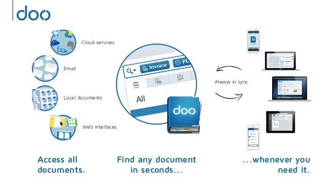 Find any documentin seconds...Access alldocuments.Cloud servicesEmailLocal documentsWeb interfaceswww.webinterfaces.com/?i...