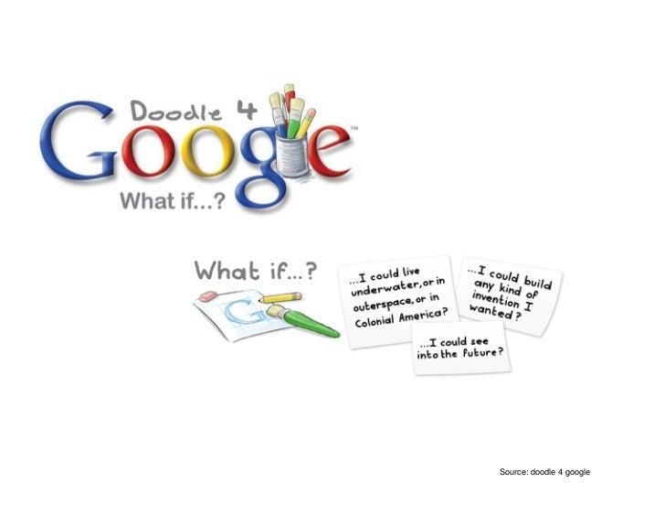 Source: doodle 4 google