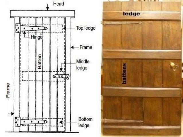 14.  sc 1 st  SlideShare & Door and windows by Prof. Sagar Raut