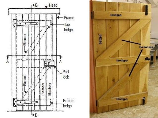 16.  sc 1 st  SlideShare & Door and windows by Prof. Sagar Raut