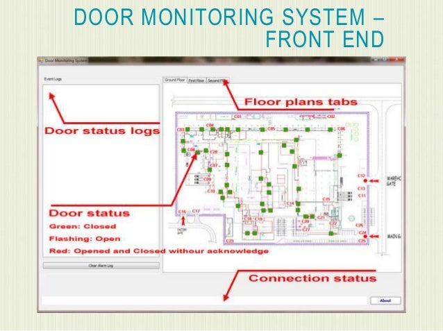 DOOR MONITORING SYSTEM U2013 FRONT END ...