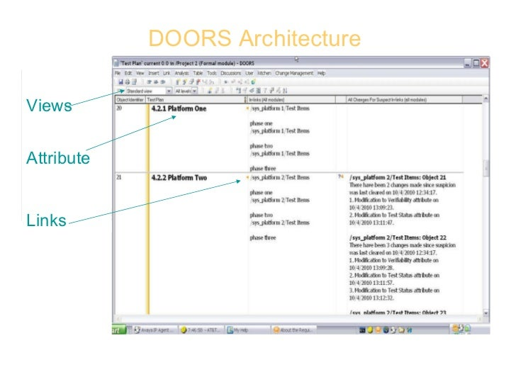 ... 18.  sc 1 st  SlideShare & Dynamic Object-Oriented Requirements System (DOORS)