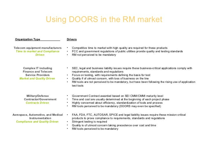 ... 5. Using DOORS ...  sc 1 st  SlideShare & Dynamic Object-Oriented Requirements System (DOORS)
