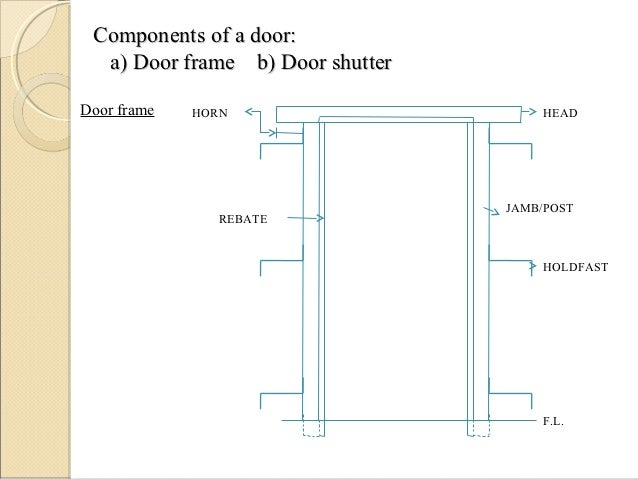 Doors And Windows By G Nagesh Kumar Sr Assistant Prof G P