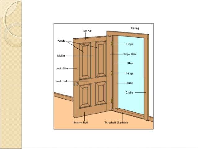 Doors And Windows By G NAGESH KUMAR Sr Assistant Prof G P R E C Kur