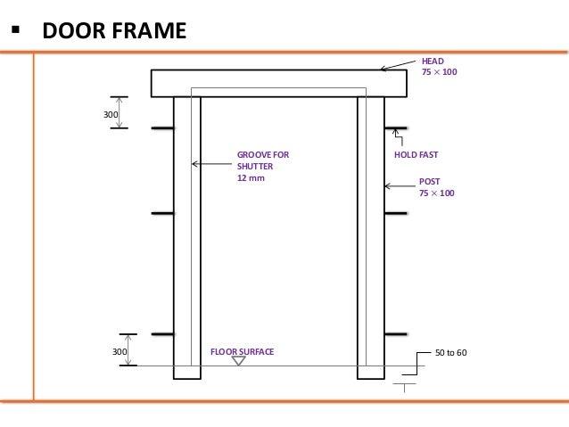 ... DOOR FRAME; 11.  sc 1 st  SlideShare & Doors and windows - Building Construction