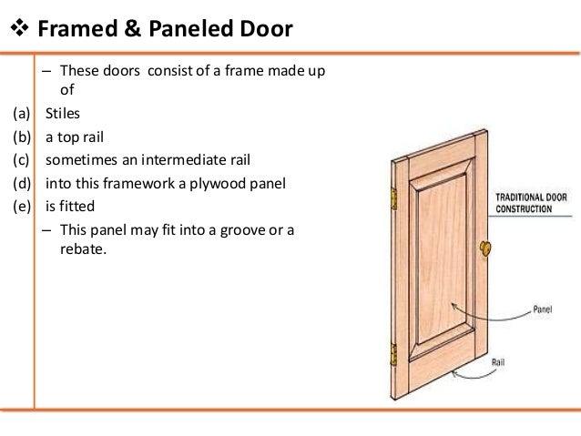 Door Rebate Amp Rebate Latch On Master Door