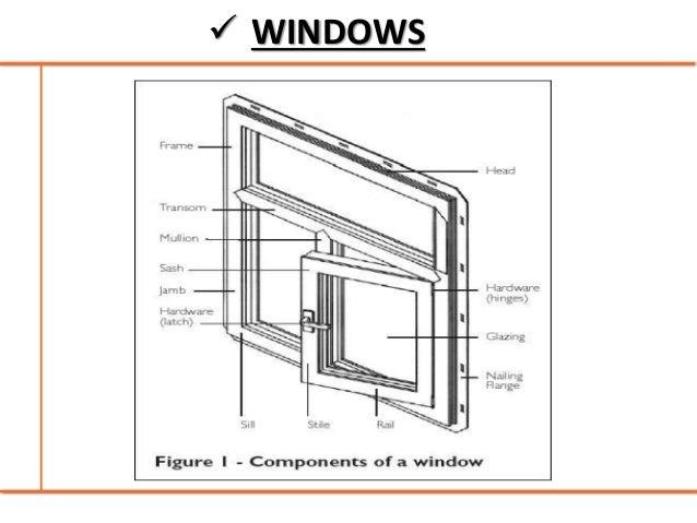 Door Construction Article Image Sc 1 St Fine Woodworking