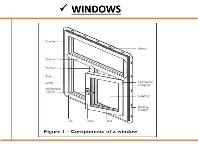 WINDOWS; 29.  sc 1 st  SlideShare & Doors and windows - Building Construction