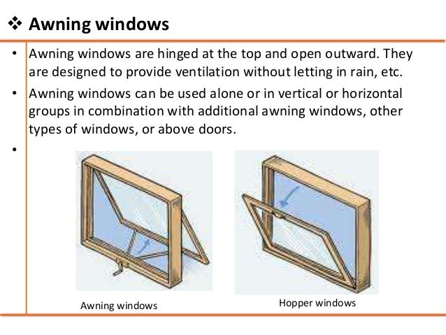 Image gallery meaning windows for Definition construction