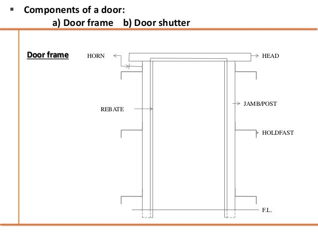 6.  sc 1 st  SlideShare & Doors and windows - Building Construction
