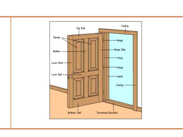 ... Door shutter; 8.  sc 1 st  SlideShare & Doors and windows - Building Construction