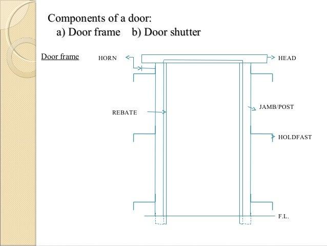 Doors And Windows 2000