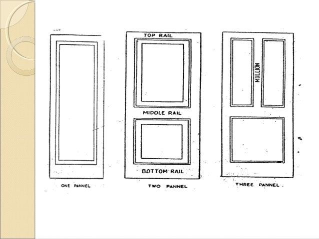 Joint Between Rails And Styles; 20. Glazed Or Sash DoorGlazed Or Sash Door  ...