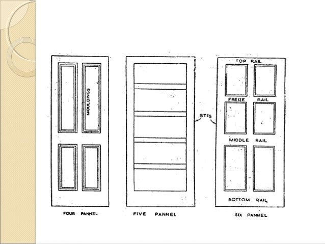 Fully Glazed Door Partly Glazed Door ...  sc 1 st  SlideShare & Doors and windows
