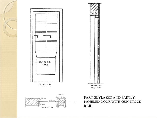 Door Detail Section Amp Door Cross Sections For Solid Wood