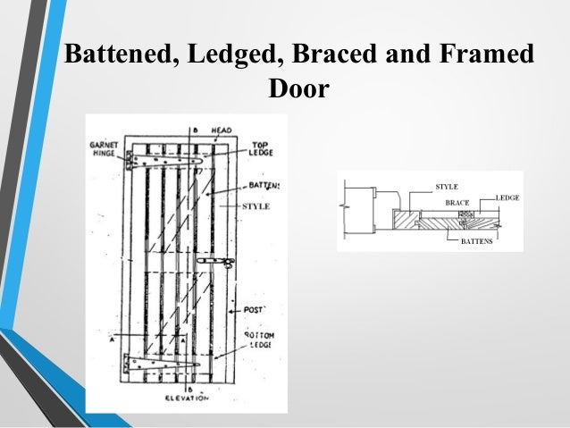 DOORS kullabs com Source · Ledged Braced and Framed Door 18 Framed  sc 1 st  myframe.co & Ledged Braced And Framed Door - Page 3 - Frame Design u0026 Reviews ?