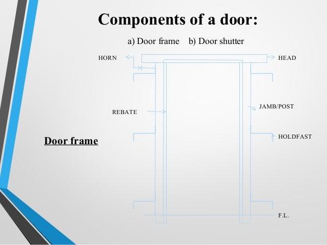 5.  sc 1 st  SlideShare & Doors and Windows