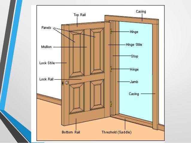 ... Door shutter; 7.  sc 1 st  SlideShare & Doors and Windows