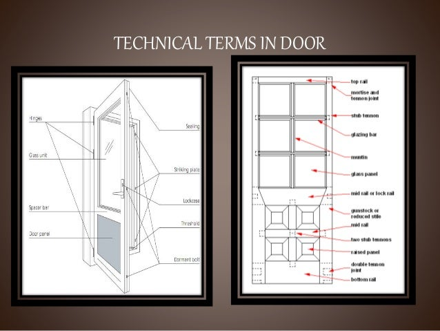 Door Terms Amp Idh Frame Terminology Sc 1 St I Dig Hardware