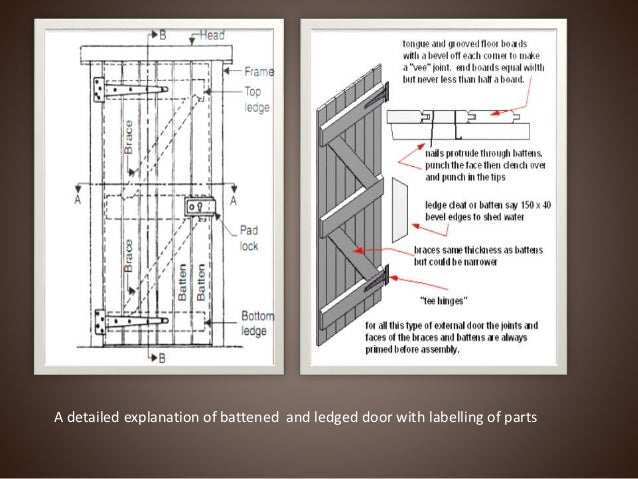 Different type of battened ledged braced and framed doors ... & Doors ppt
