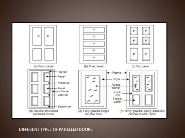 Doors Ppt
