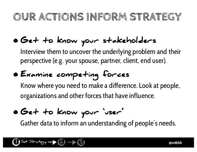 @webbit STAKEHOLDERS INFORM STRATEGY Set Strategy1 2 3