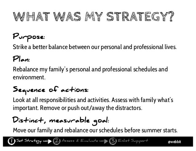 Determine the fate of 'stuff' and align with your strategy 2. ASSESS & EVALUATE 30