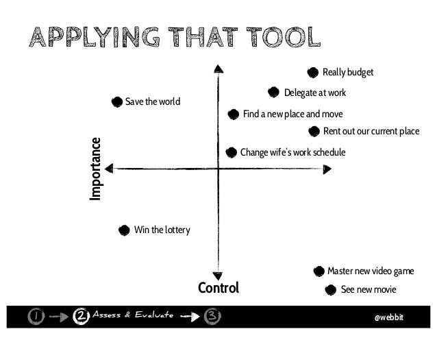 @webbit ILLUSTRATE THE PLAN Blend short and long term focus. CAPABILITIES:! › Advisor comments and discussion › Advisor ...