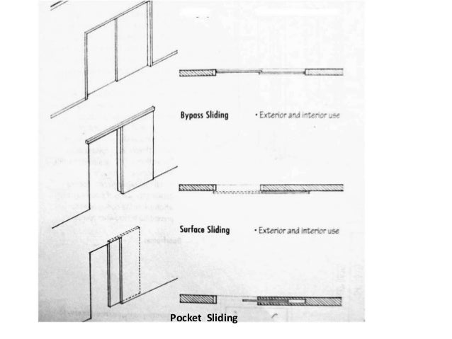 Collection sliding doors plan pictures for Sliding glass doors in plan