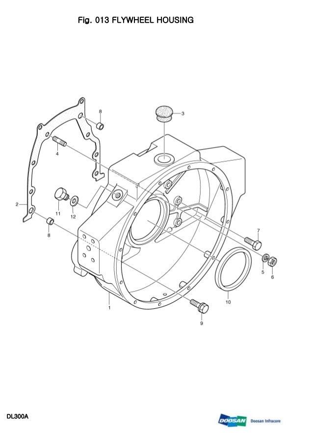 Doosan dl300 a wheeled loader service repair manual