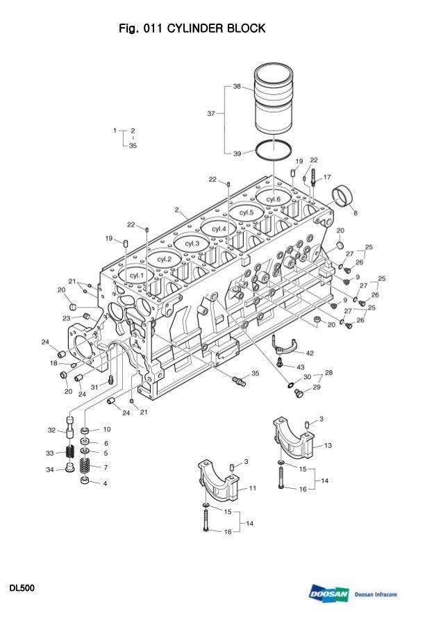 Doosan Dl500 Wheeled Loader Service Repair Manual