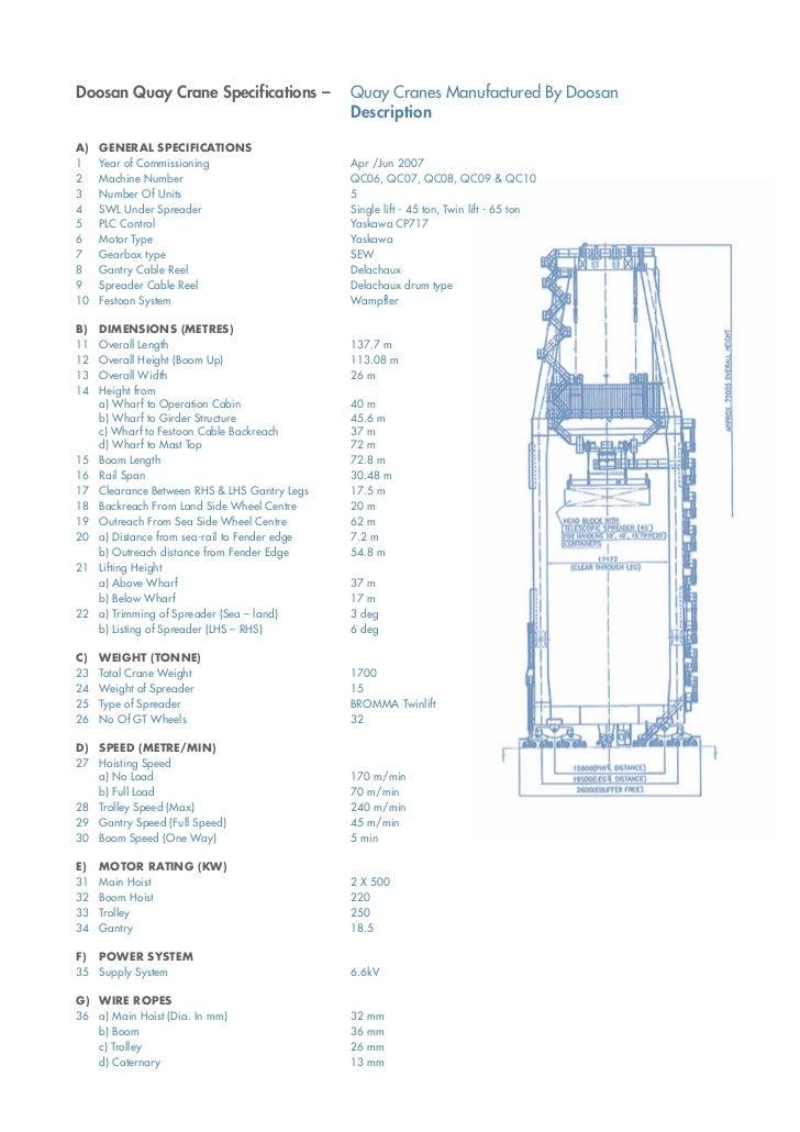 doosan dx225lca manual pdf