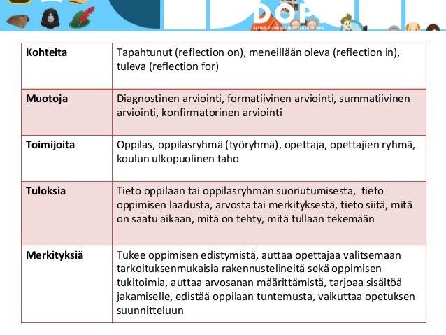 Diagnostinen Arviointi