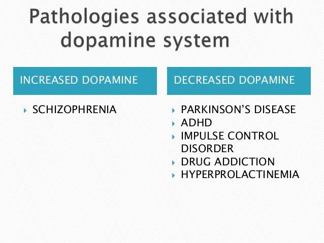 Dopamine, dopaminergic system, parkinson's disease