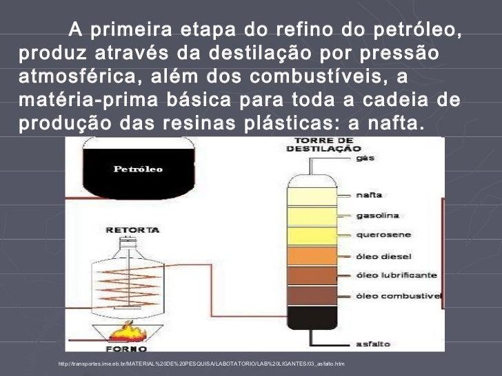 A primeira etapa do refino do petróleo,produz através da destilação por pressãoatmosférica, além dos combustíveis, amatéri...