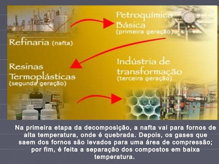 Na primeira etapa da decomposição, a nafta vai para fornos de  alta temperatura, onde é quebrada. Depois, os gases que sae...