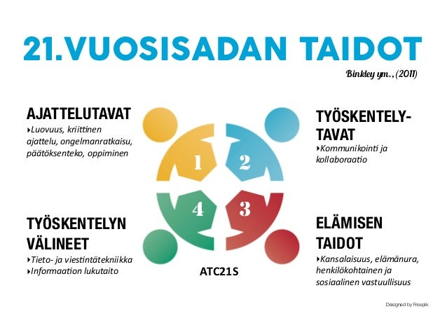 ELÄMISEN TAIDOT ‣Kansalaisuus,  elämänura,   henkilökohtainen  ja   sosiaalinen  vastuullisuus   TYÖSKENTELY...