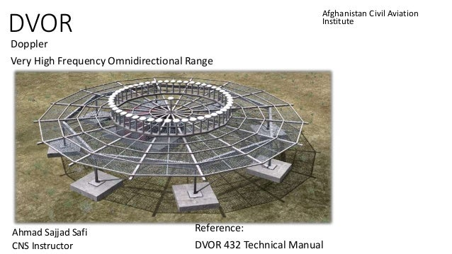 omnidirectional range