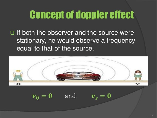 Concept of doppler effect  If both the observer and the source were stationary, he would observe a frequency equal to tha...